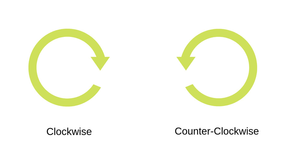 clockwise counterclockwise