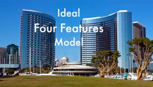 Ideal Four Features Model Fengshui