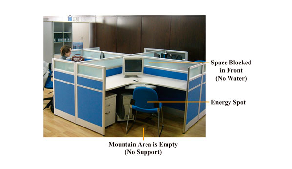 Fengshui of Cubicle office