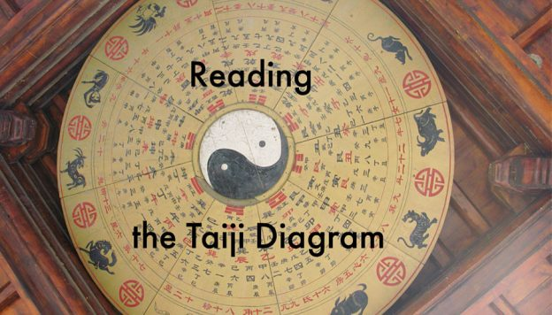 Reading Tai Chi Diagram