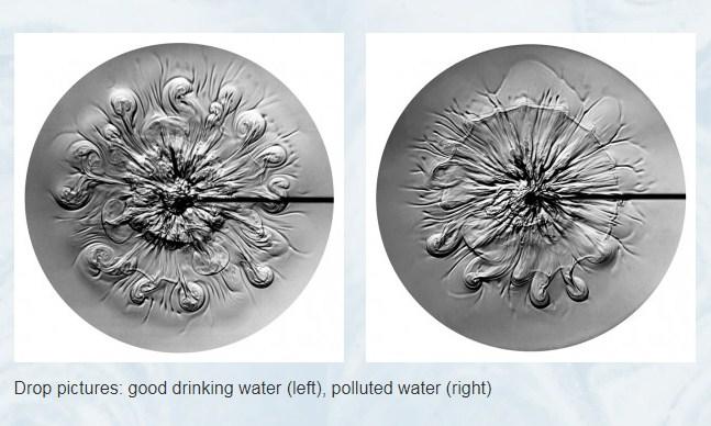Fengshui of water